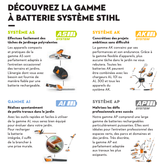 Gamme batterie systeme Stihl
